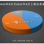 PS4 bons chiffres en chine - Image 2